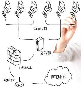 Network-Analysis